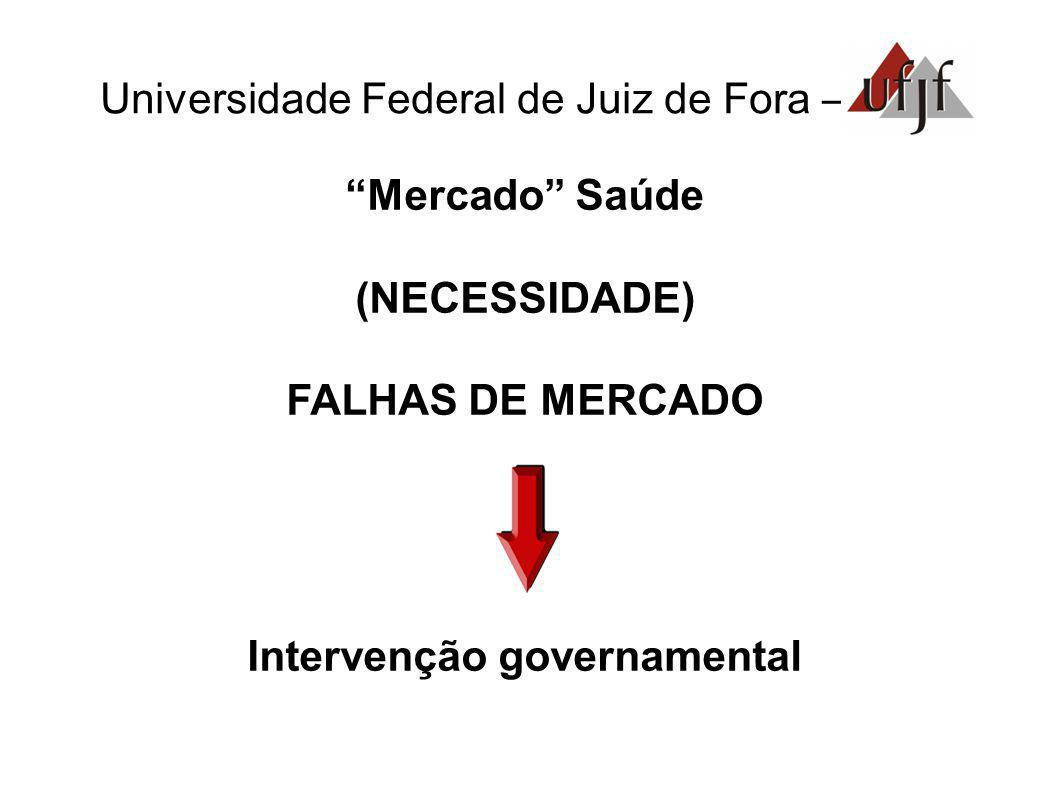 Intervenção governamental