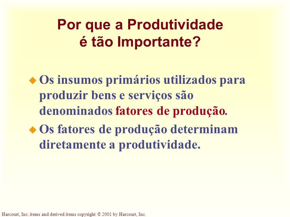 Por que a Produtividade é tão Importante