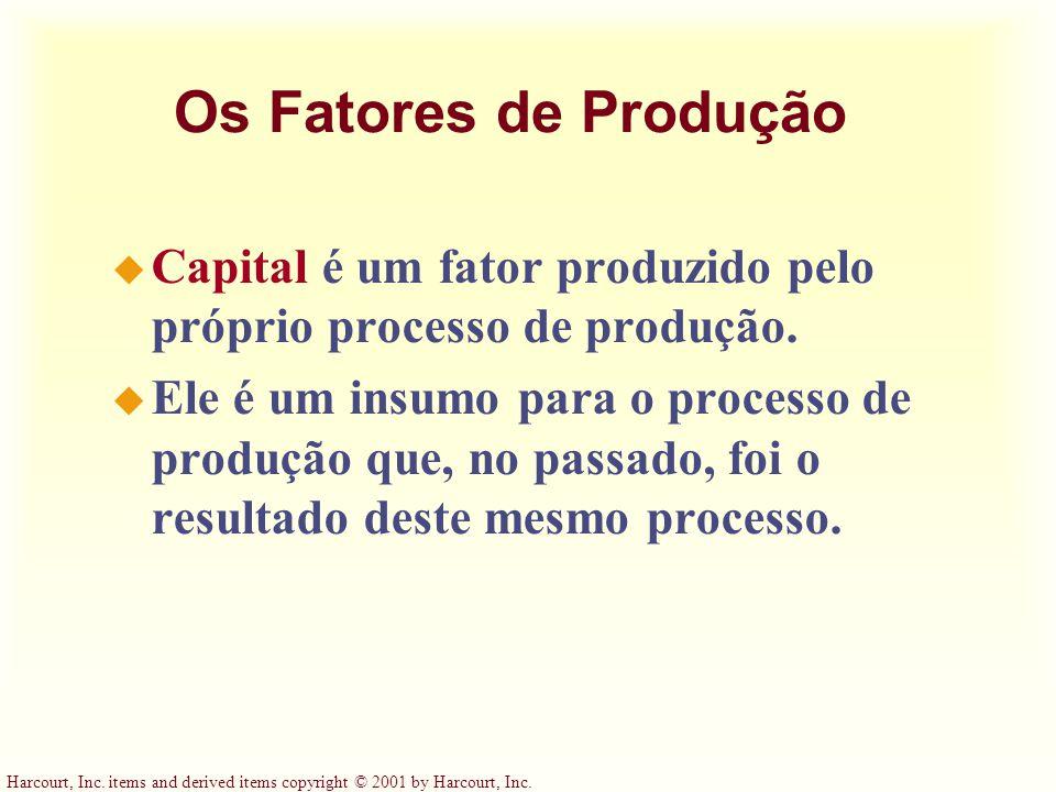 Os Fatores de Produção Capital é um fator produzido pelo próprio processo de produção.