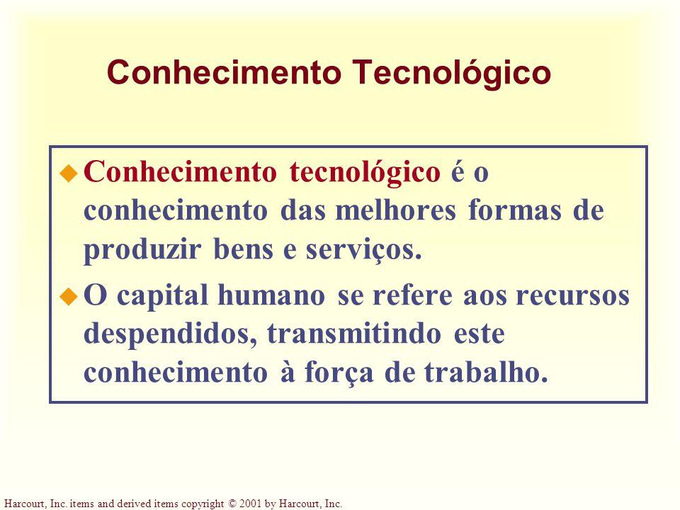 Conhecimento Tecnológico