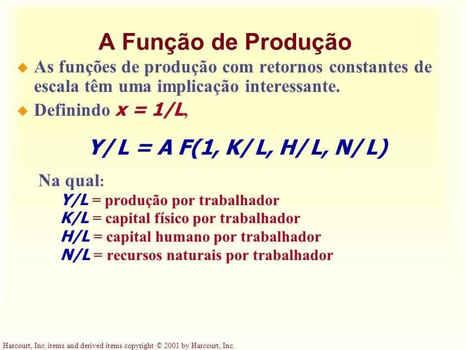 A Função de Produção Y/ L = A F(1, K/ L, H/ L, N/ L)