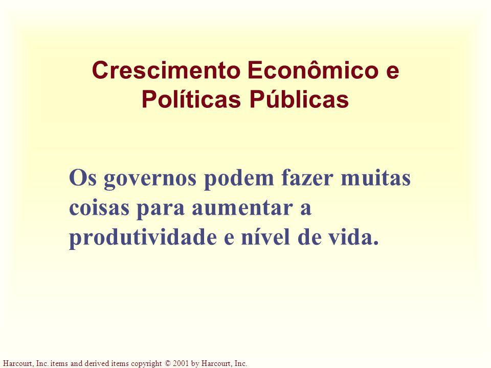 Crescimento Econômico e Políticas Públicas
