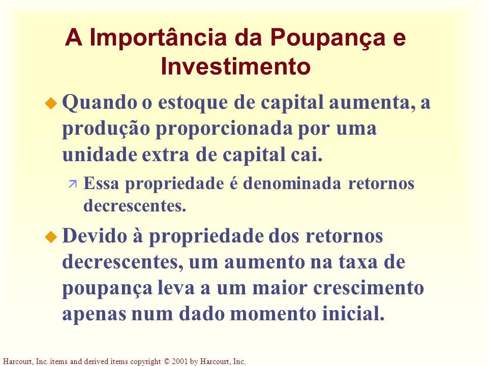 A Importância da Poupança e Investimento