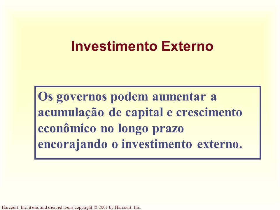 Investimento Externo Os governos podem aumentar a acumulação de capital e crescimento econômico no longo prazo encorajando o investimento externo.