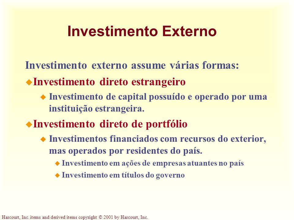 Investimento Externo Investimento externo assume várias formas:
