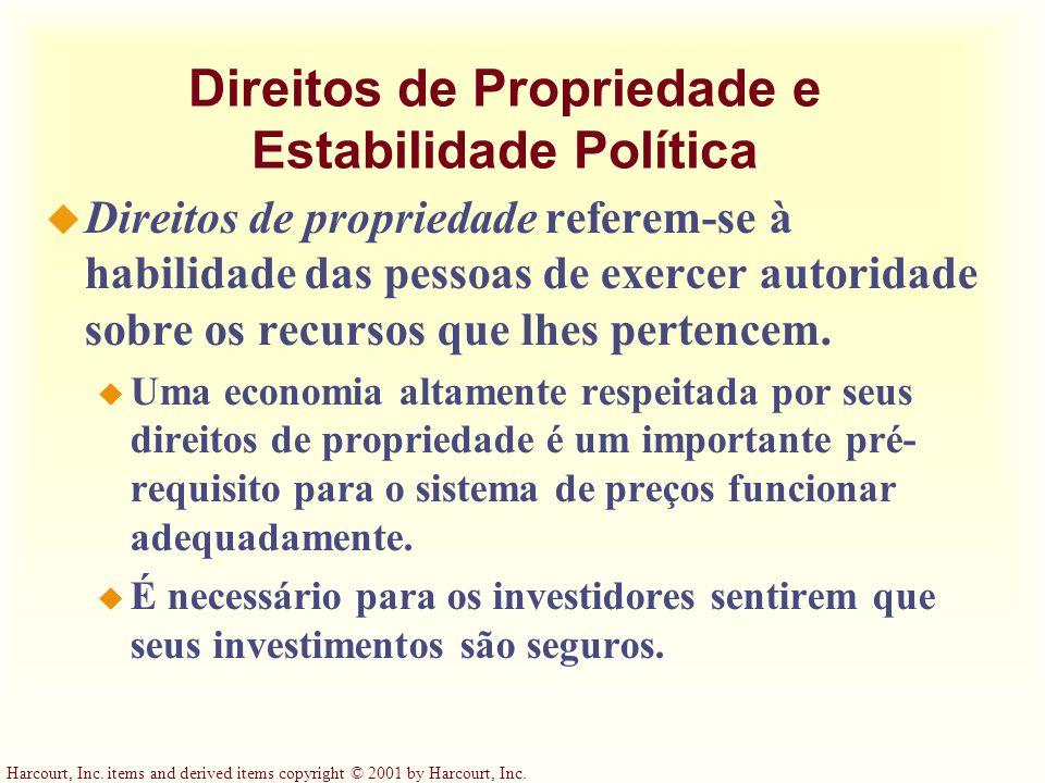 Direitos de Propriedade e Estabilidade Política
