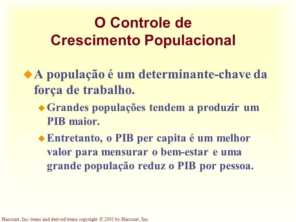 O Controle de Crescimento Populacional
