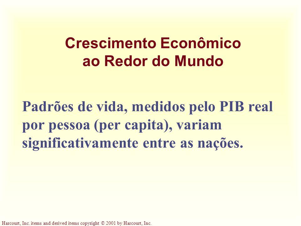 Crescimento Econômico ao Redor do Mundo