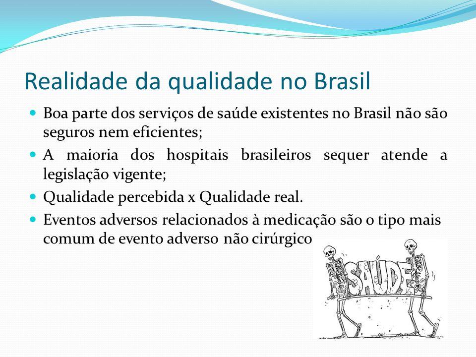 Realidade da qualidade no Brasil