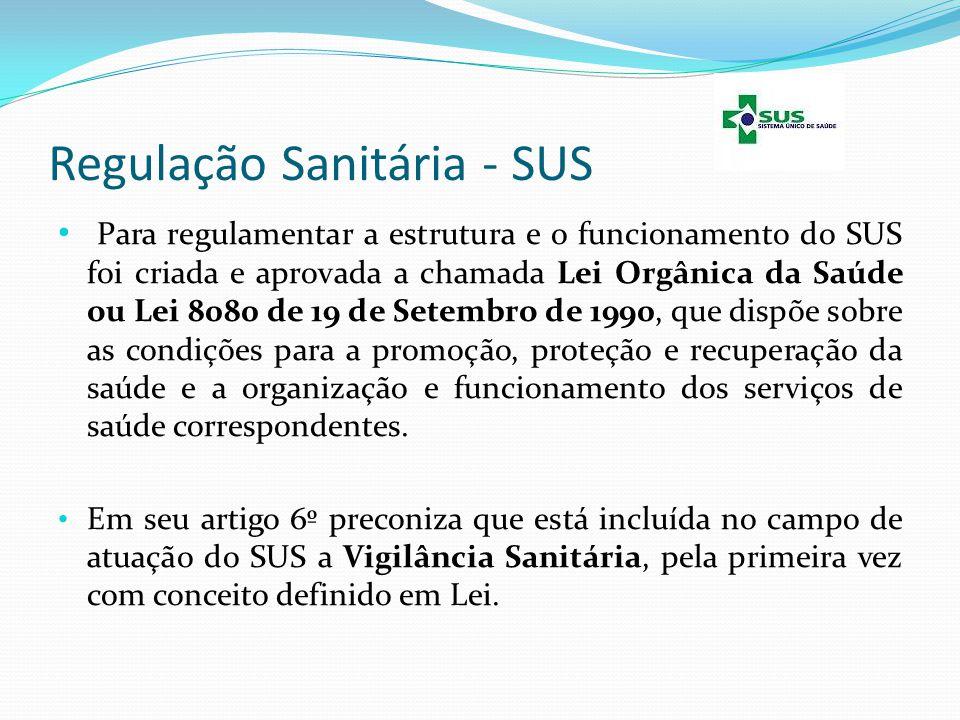 Regulação Sanitária - SUS