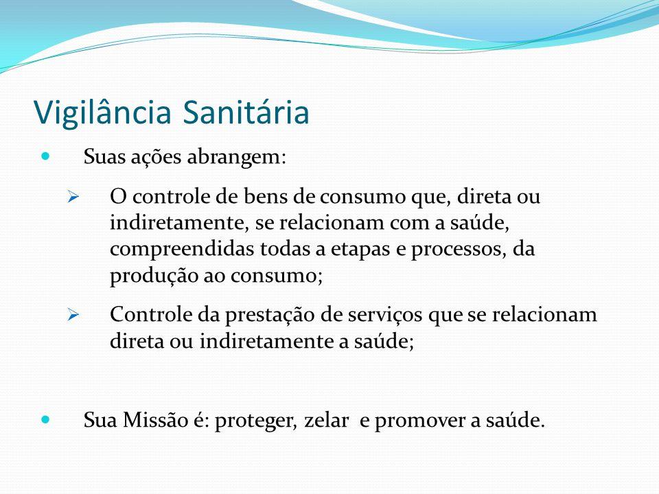 Vigilância Sanitária Suas ações abrangem: