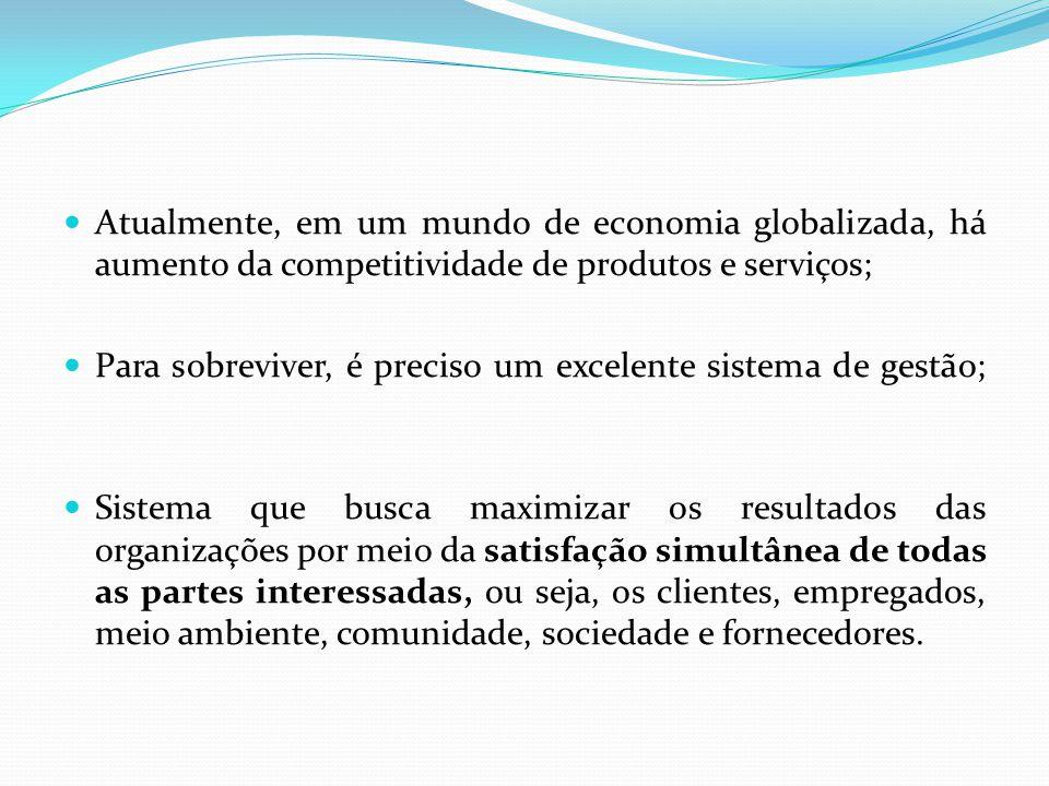 Atualmente, em um mundo de economia globalizada, há aumento da competitividade de produtos e serviços;