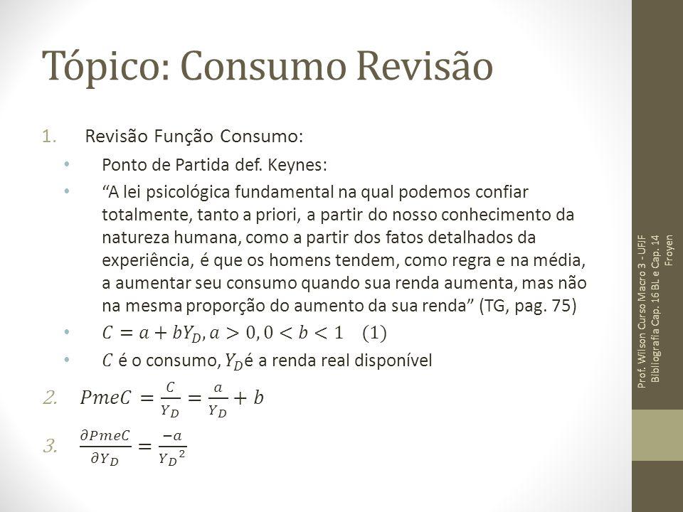 Tópico: Consumo Revisão