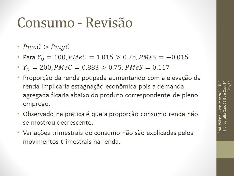 Consumo - Revisão 𝑃𝑚𝑒𝐶>𝑃𝑚𝑔𝐶