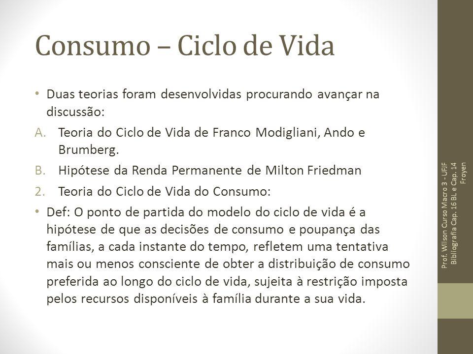 Consumo – Ciclo de Vida Duas teorias foram desenvolvidas procurando avançar na discussão: