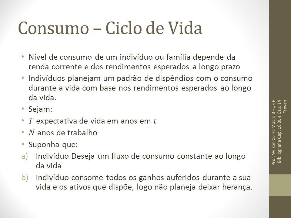 Consumo – Ciclo de Vida Nível de consumo de um indivíduo ou família depende da renda corrente e dos rendimentos esperados a longo prazo.