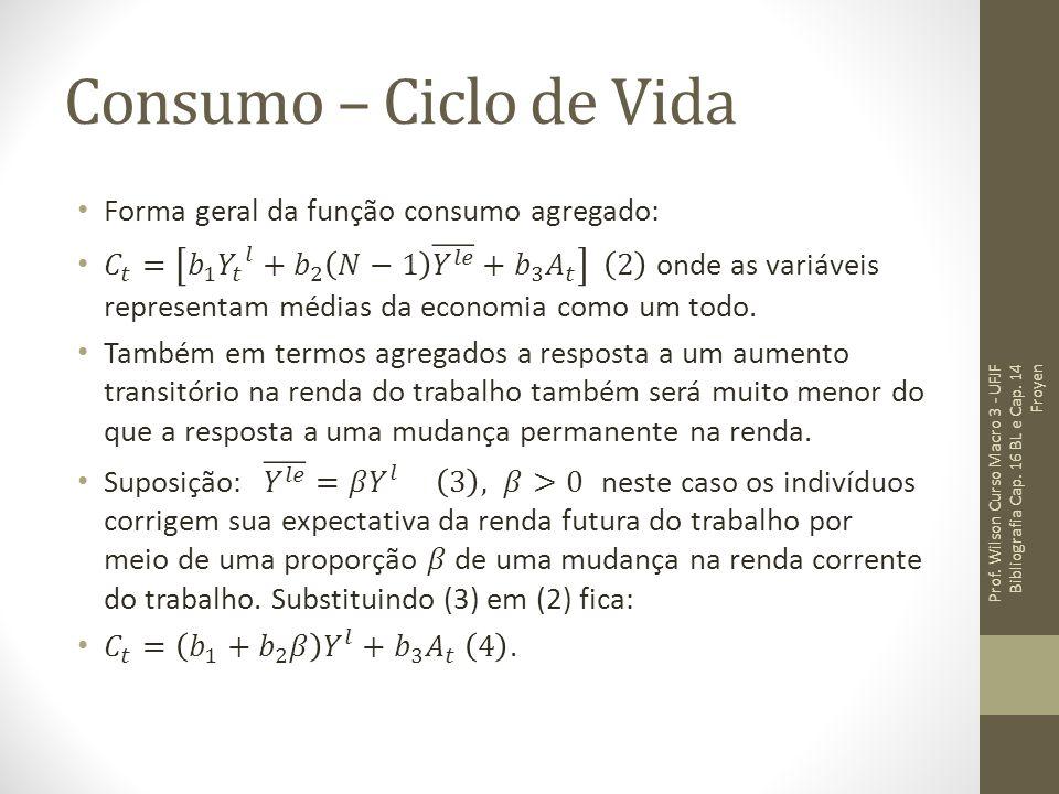 Consumo – Ciclo de Vida Forma geral da função consumo agregado: