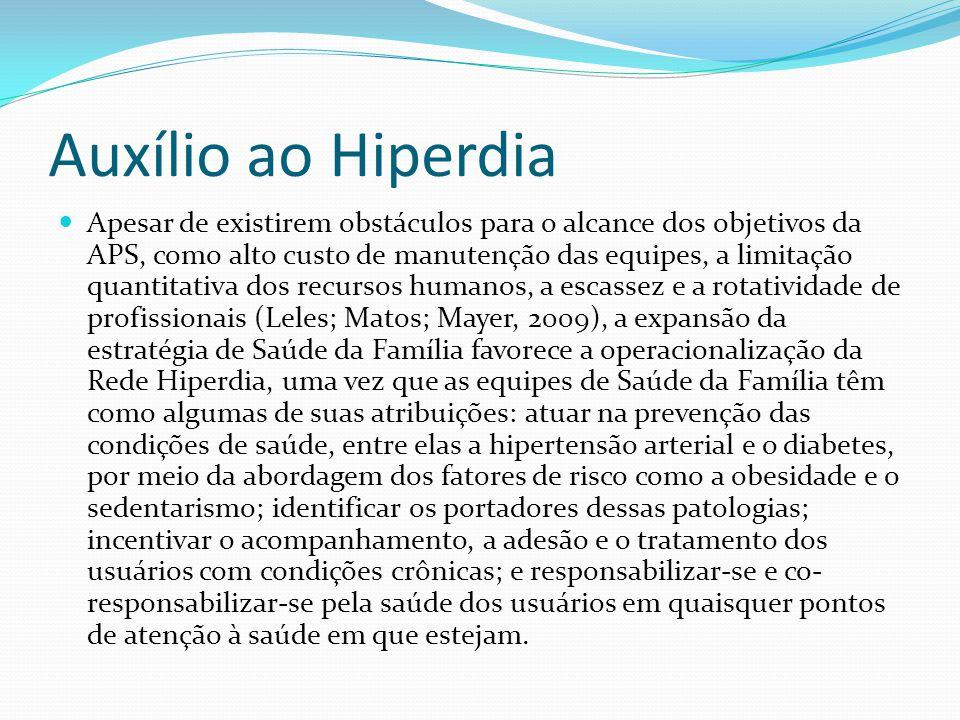 Auxílio ao Hiperdia