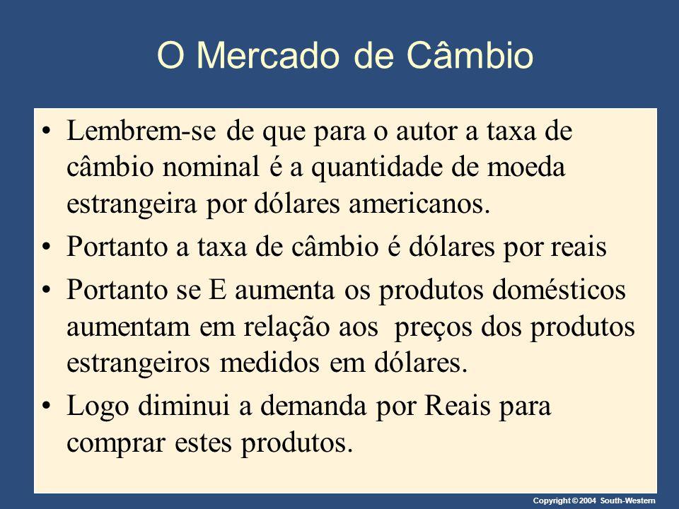 O Mercado de Câmbio Lembrem-se de que para o autor a taxa de câmbio nominal é a quantidade de moeda estrangeira por dólares americanos.