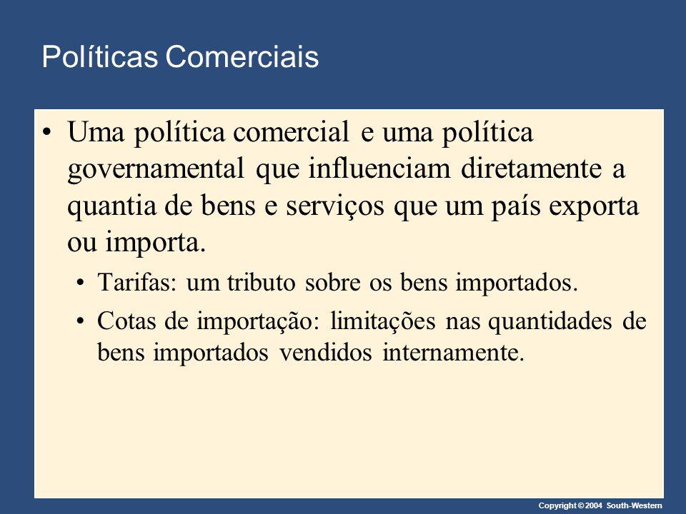 Políticas Comerciais