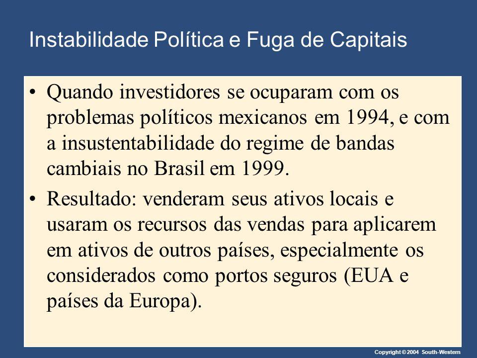 Instabilidade Política e Fuga de Capitais