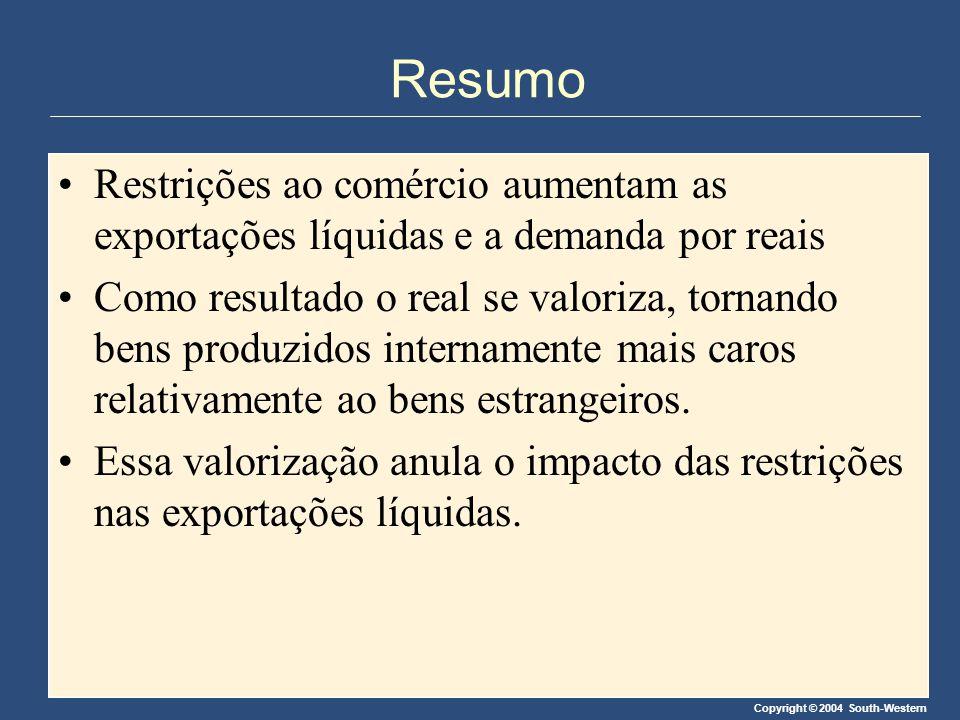 Resumo Restrições ao comércio aumentam as exportações líquidas e a demanda por reais.