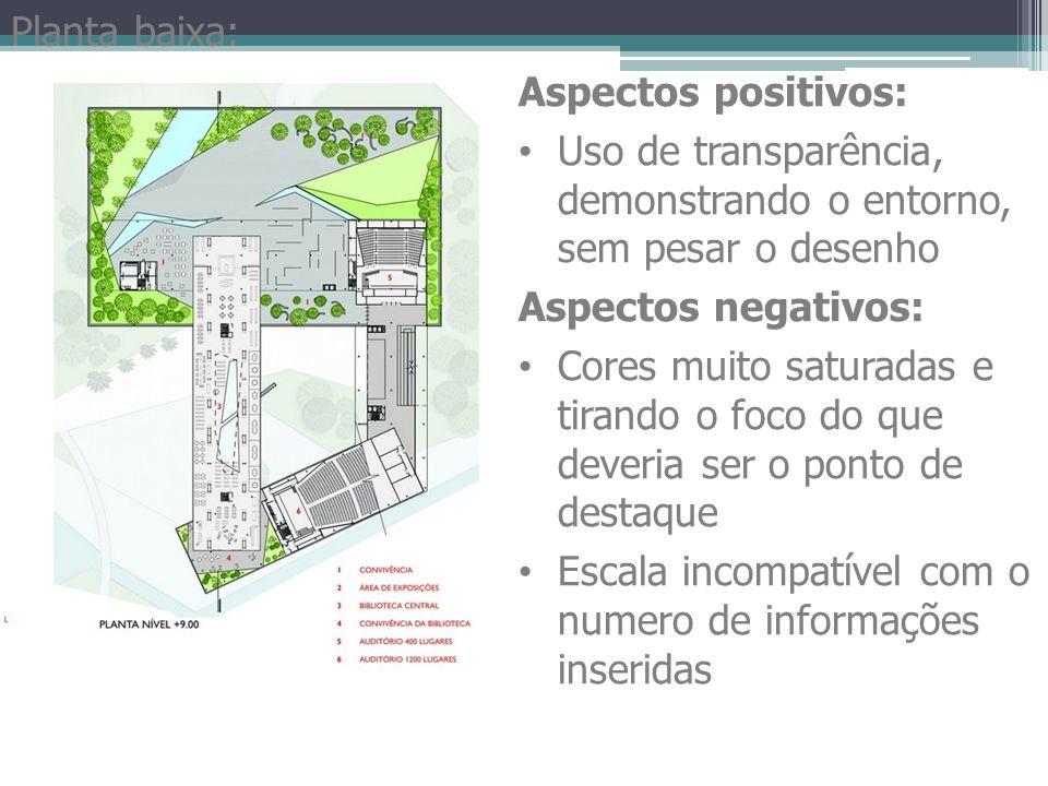 Planta baixa: Aspectos positivos: Uso de transparência, demonstrando o entorno, sem pesar o desenho.