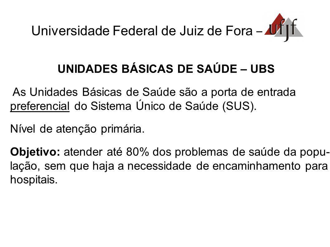 UNIDADES BÁSICAS DE SAÚDE – UBS