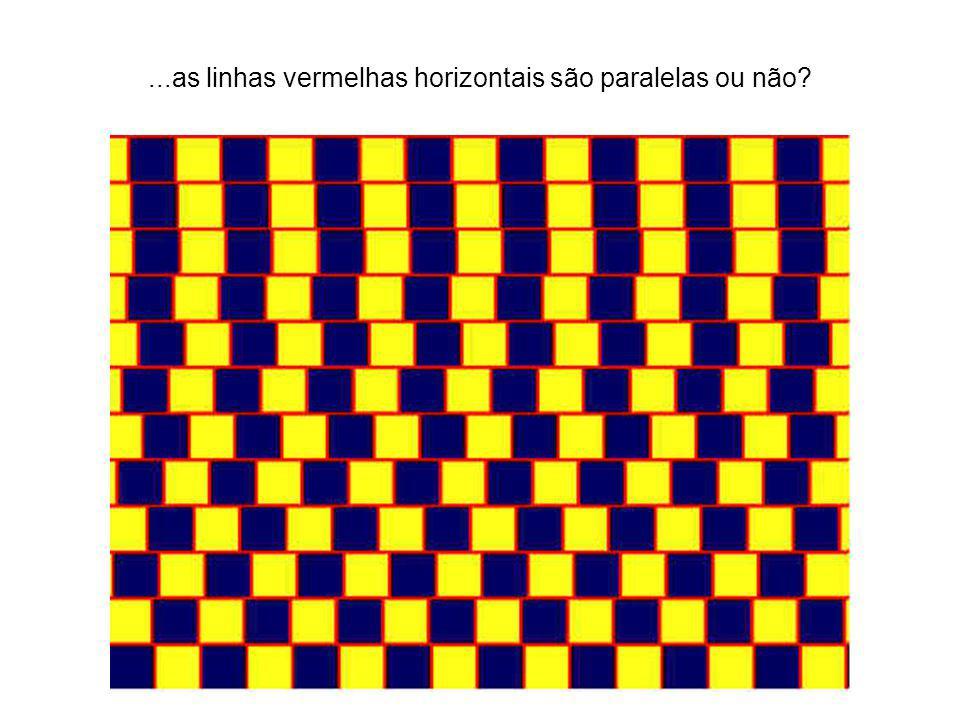 ...as linhas vermelhas horizontais são paralelas ou não