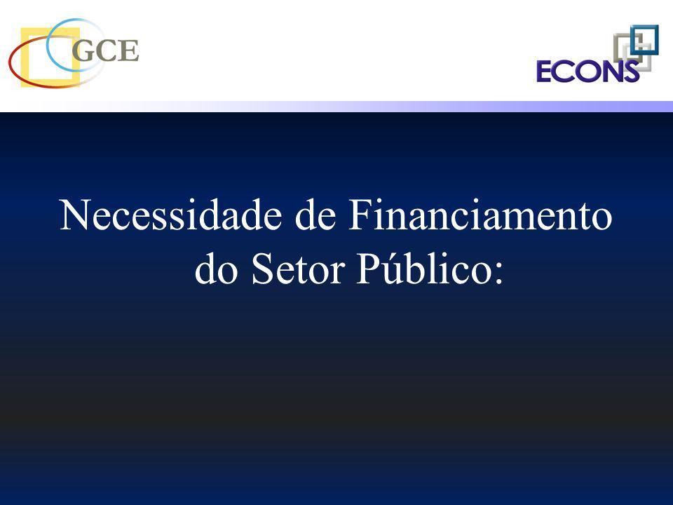 Necessidade de Financiamento do Setor Público: