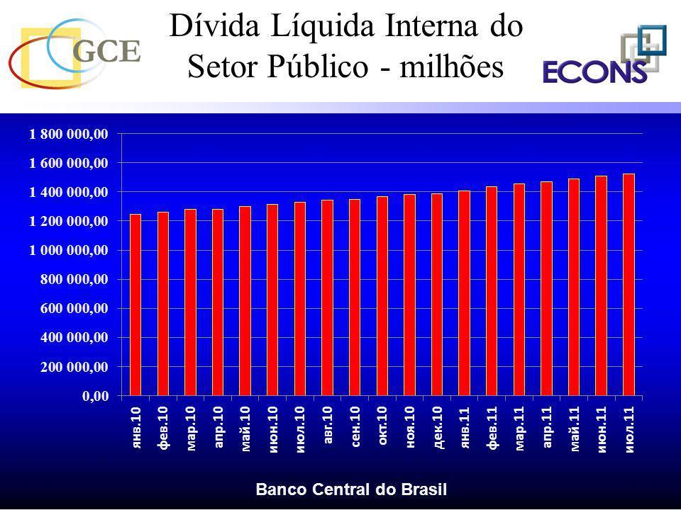 Dívida Líquida Interna do Setor Público - milhões