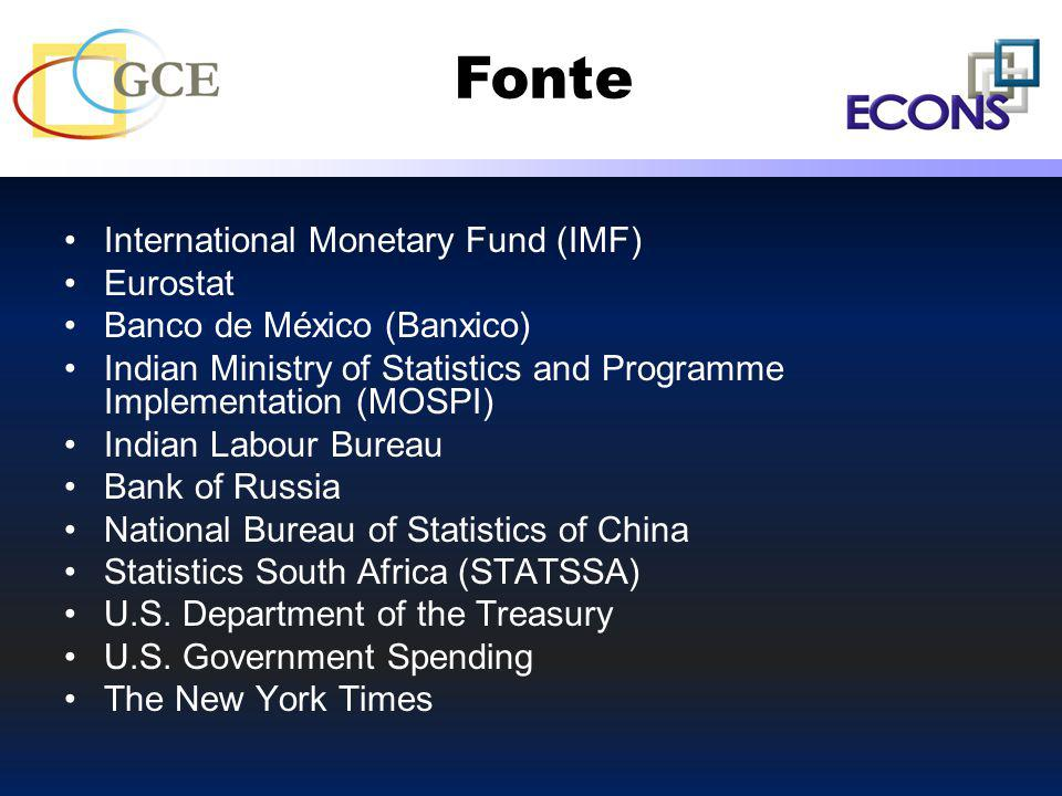 Fonte International Monetary Fund (IMF) Eurostat