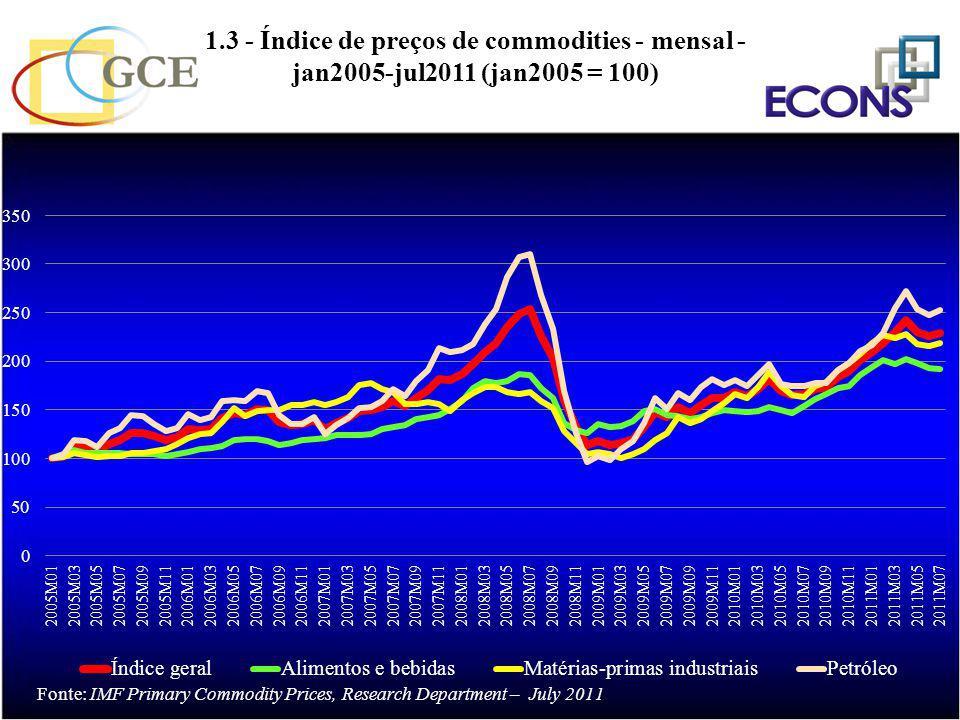 1.3 - Índice de preços de commodities - mensal - jan2005-jul2011 (jan2005 = 100)
