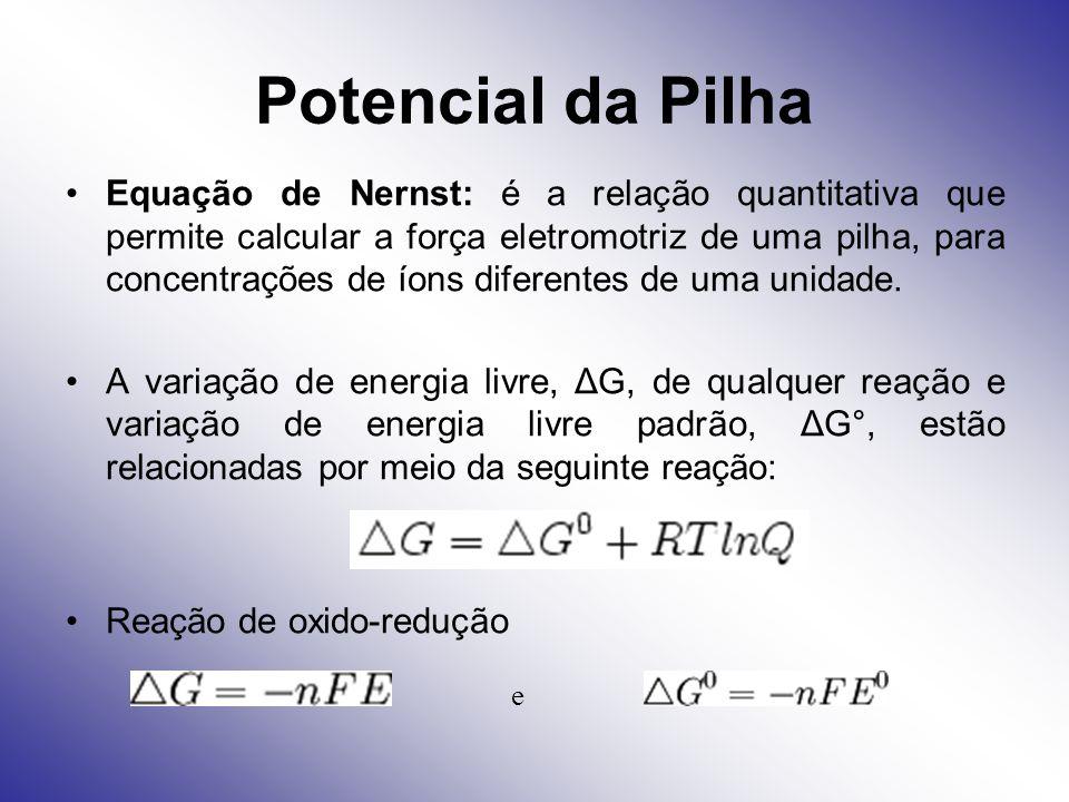 Potencial da Pilha