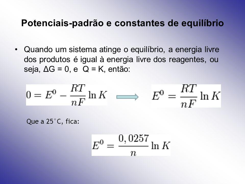 Potenciais-padrão e constantes de equilíbrio
