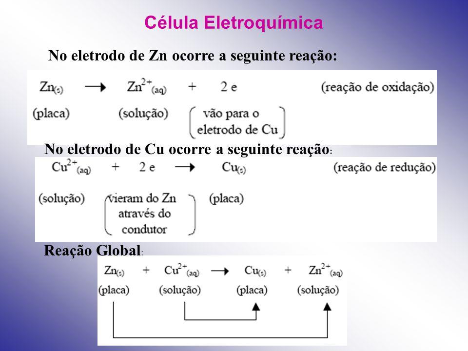 Célula Eletroquímica No eletrodo de Zn ocorre a seguinte reação: