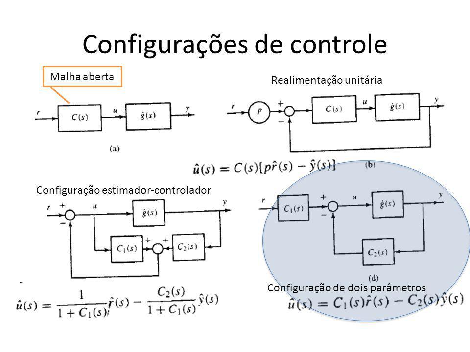 Configurações de controle
