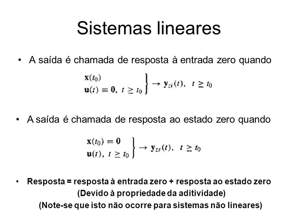 Sistemas lineares A saída é chamada de resposta à entrada zero quando