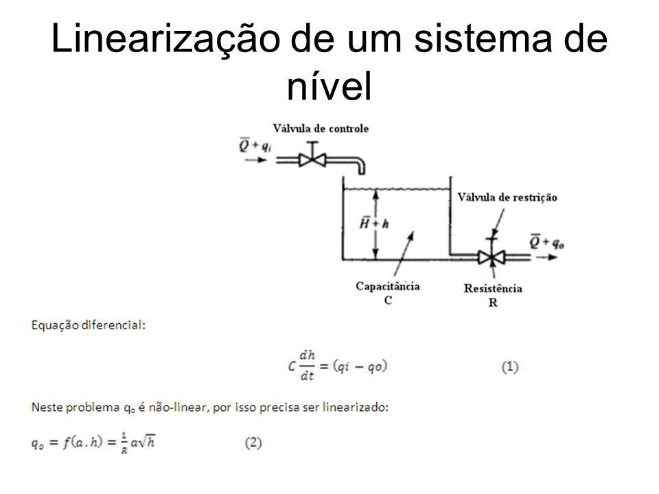 Linearização de um sistema de nível