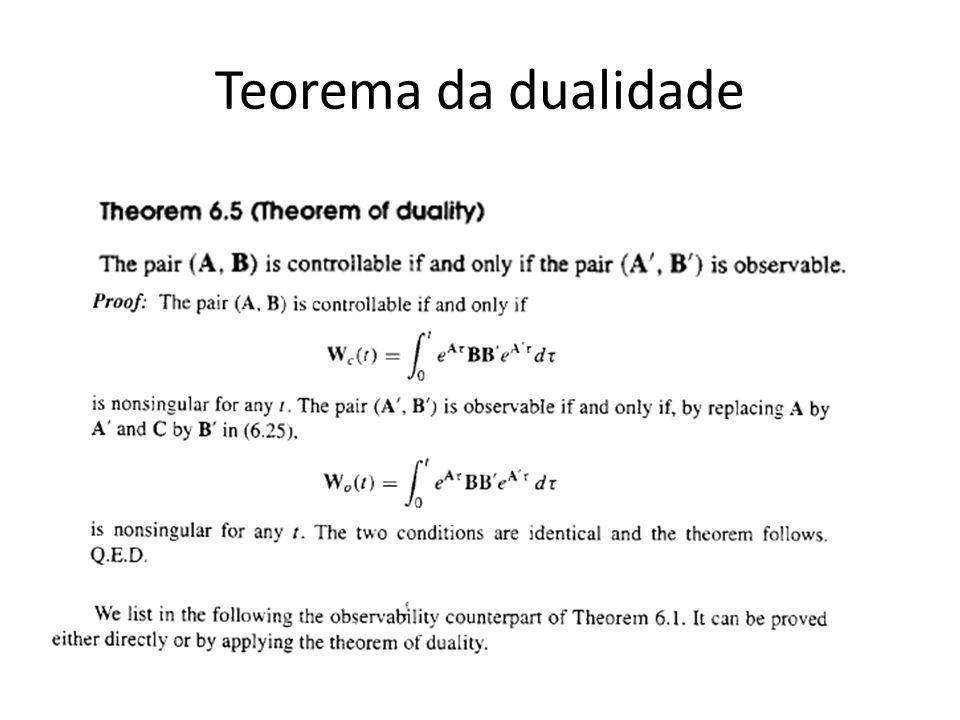 Teorema da dualidade