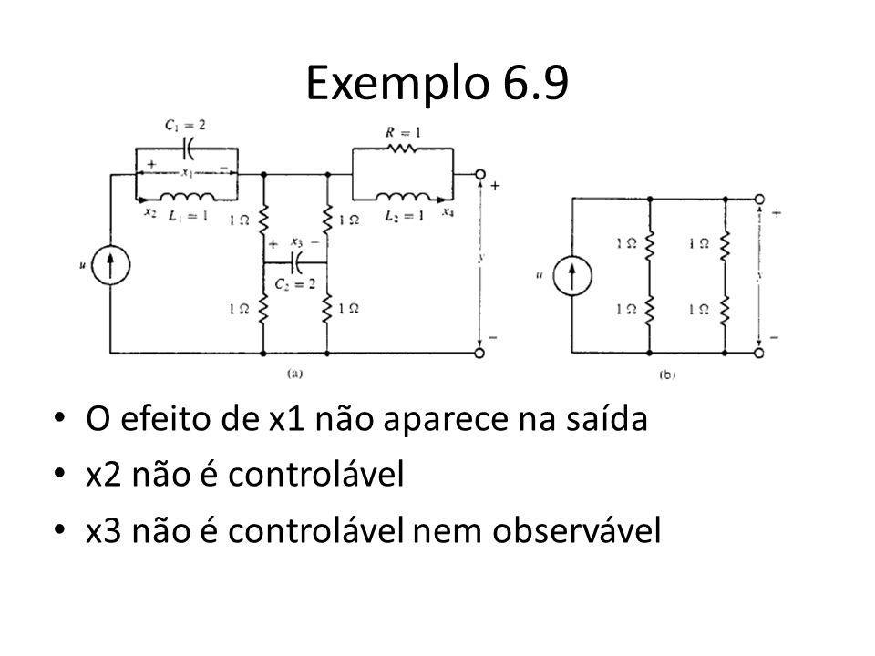 Exemplo 6.9 O efeito de x1 não aparece na saída x2 não é controlável
