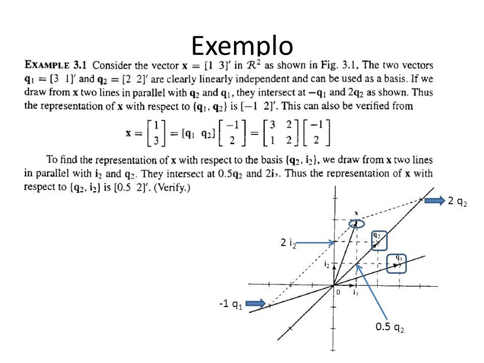 Exemplo 2 q2 2 i2 -1 q1 0.5 q2