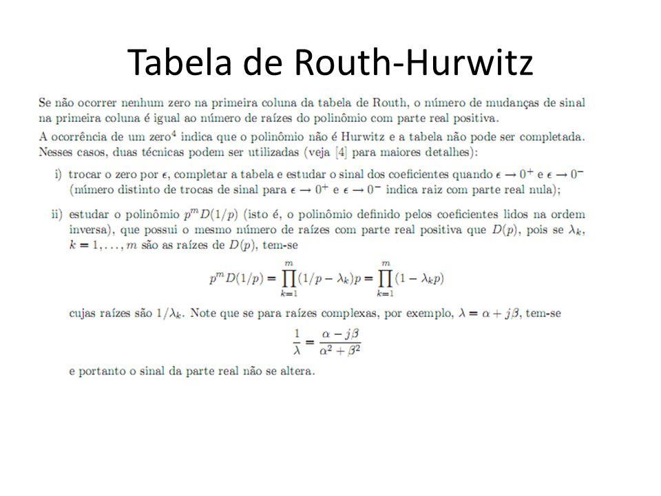 Tabela de Routh-Hurwitz