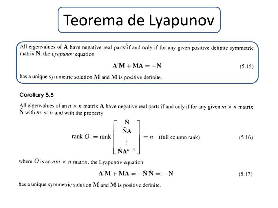 Teorema de Lyapunov