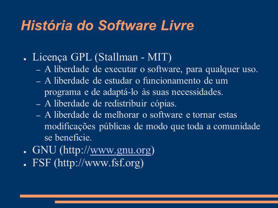 História do Software Livre