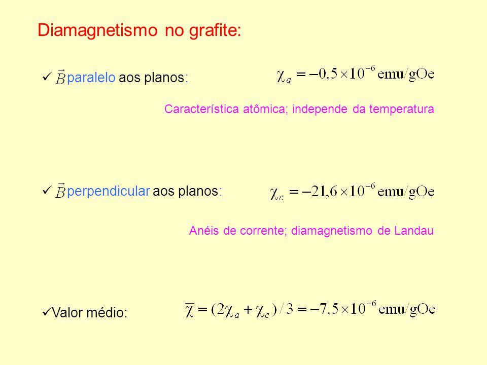 Diamagnetismo no grafite: