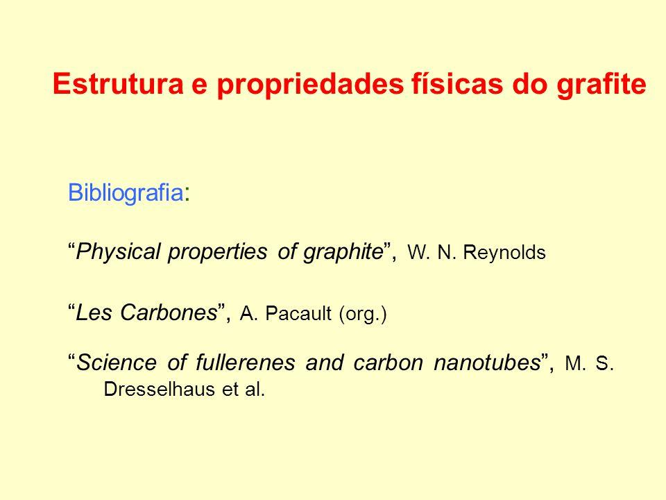 Estrutura e propriedades físicas do grafite