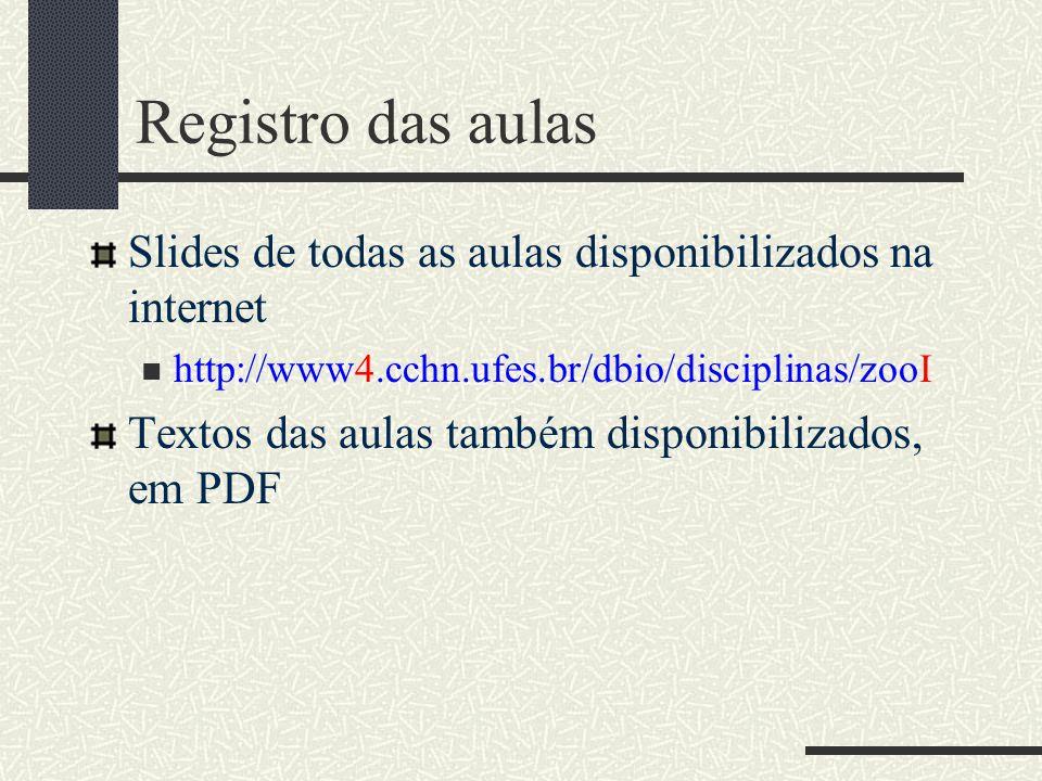 Registro das aulas Slides de todas as aulas disponibilizados na internet. http://www4.cchn.ufes.br/dbio/disciplinas/zooI.