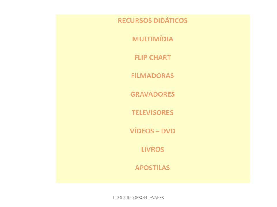RECURSOS DIDÁTICOS MULTIMÍDIA FLIP CHART FILMADORAS GRAVADORES