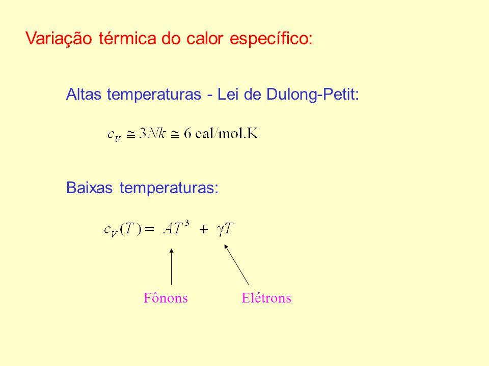 Variação térmica do calor específico:
